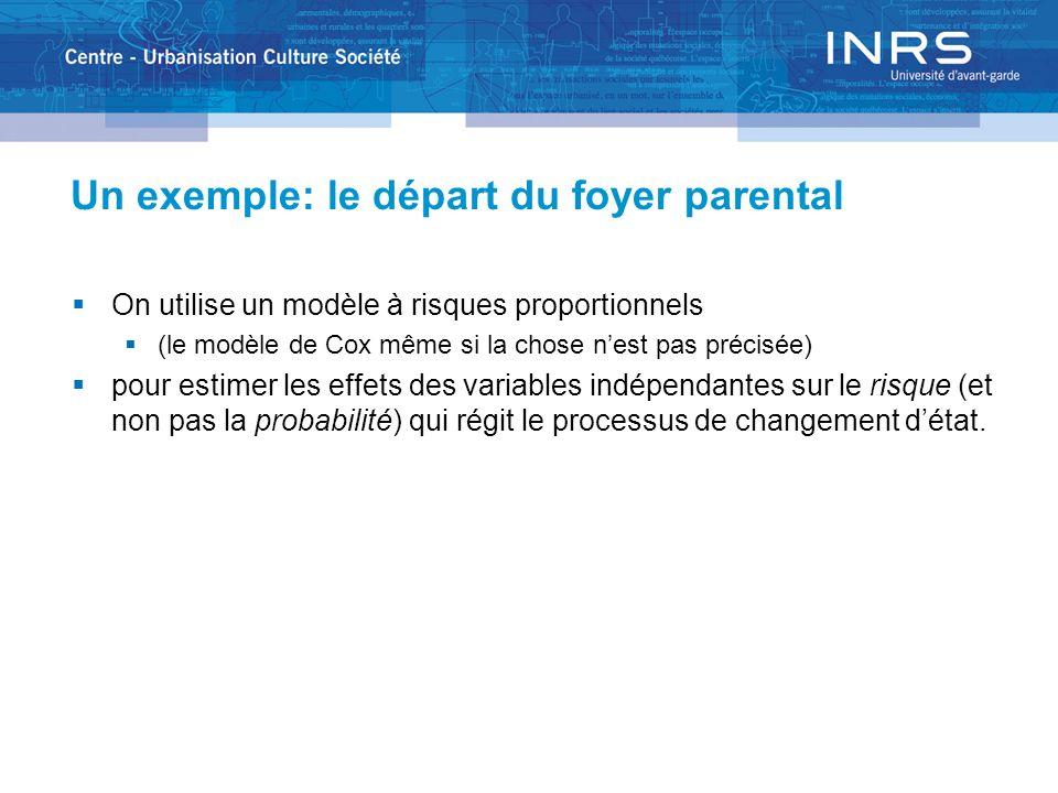 Un exemple: le départ du foyer parental On utilise un modèle à risques proportionnels (le modèle de Cox même si la chose nest pas précisée) pour estimer les effets des variables indépendantes sur le risque (et non pas la probabilité) qui régit le processus de changement détat.