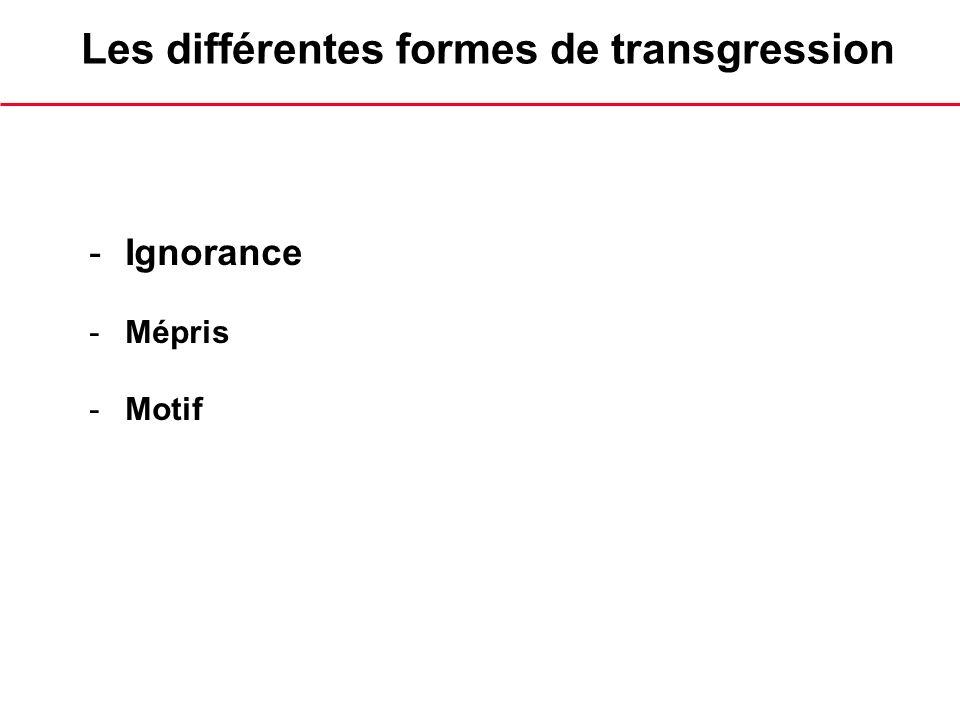 Les différentes formes de transgression -Ignorance -Mépris -Motif