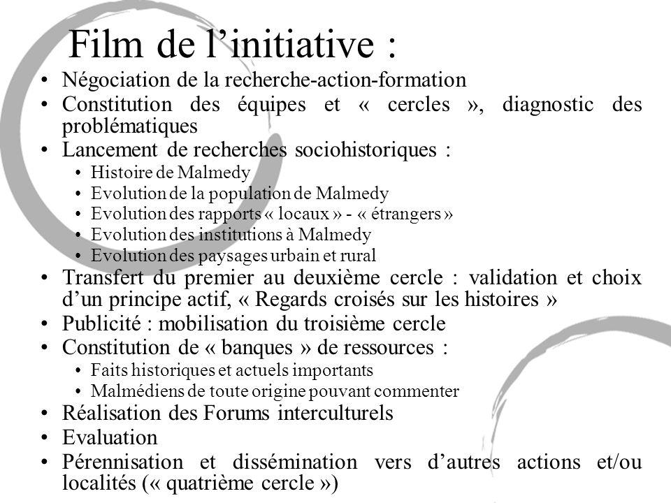 Film de linitiative : Négociation de la recherche-action-formation Constitution des équipes et « cercles », diagnostic des problématiques Lancement de