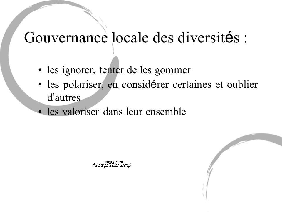 Gouvernance locale des diversit é s : les ignorer, tenter de les gommer les polariser, en consid é rer certaines et oublier d autres les valoriser dan
