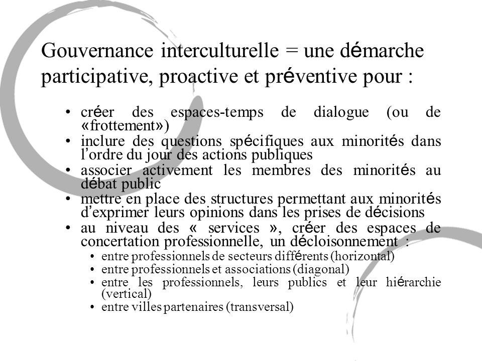 Gouvernance interculturelle = une d é marche participative, proactive et pr é ventive pour : cr é er des espaces-temps de dialogue (ou de « frottement