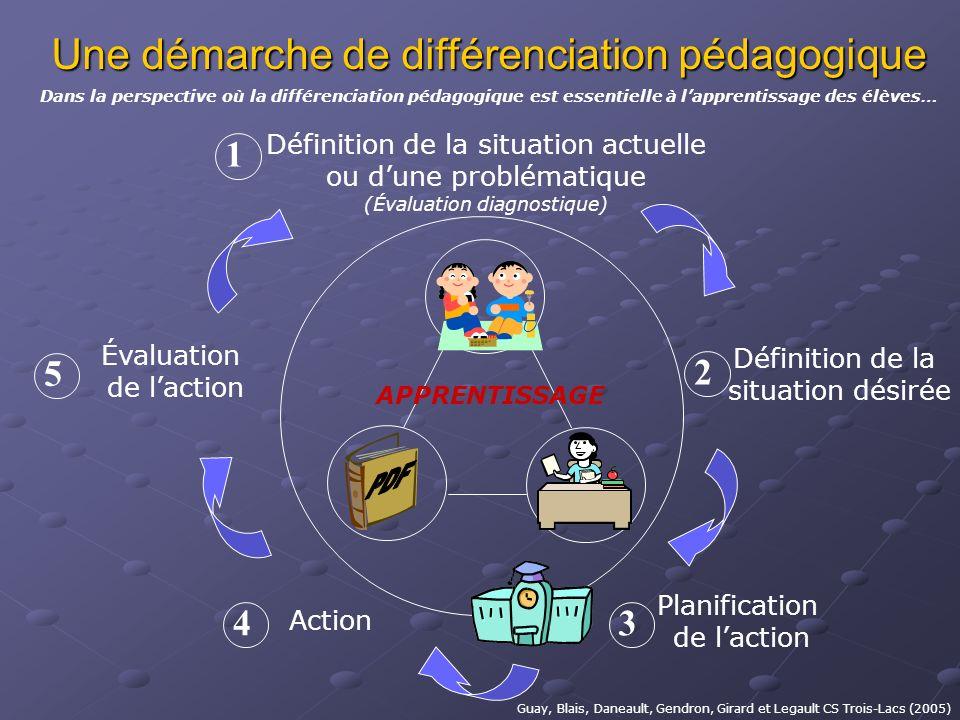 Définition de la DP Action du pédagogue qui, sur la base dune solide connaissance 1) des caractéristiques et préalables des élèves; 2) de formules pédagogiques et dinterventions diversifiées; diversifiées; 3) du programme de formation (objet(s) dapprentissage) et 4) de lenvironnement dapprentissage, tend à harmoniser ces différentes composantes dune situation pédagogique, et leurs relations, dans le but de favoriser lapprentissage.