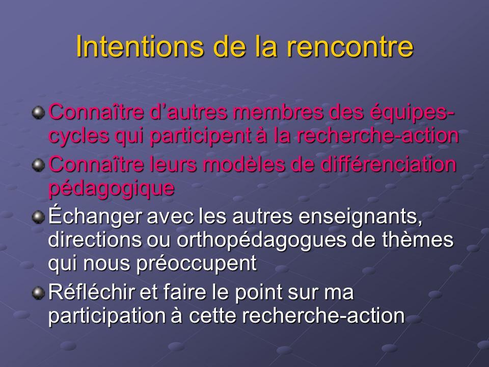 ACTIVITÉ 1A Partage des modèles de DP entre membres déquipes du même cycle