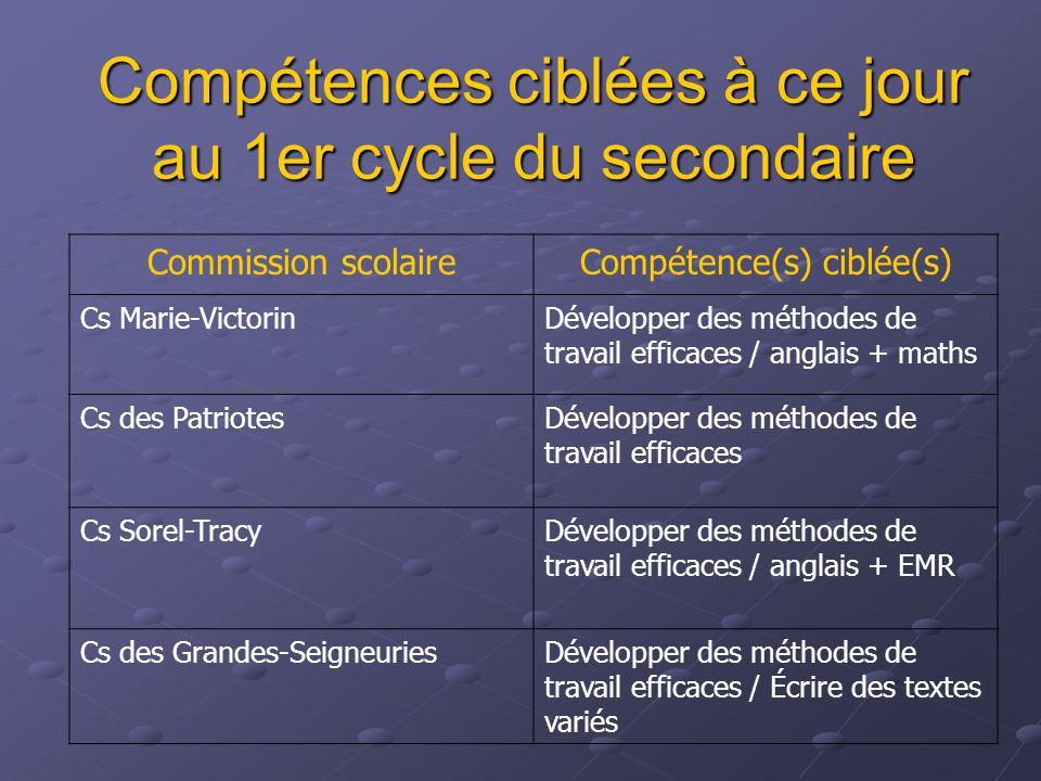 Compétences ciblées à ce jour au 3e cycle primaire Commission scolaireCompétence(s) ciblée(s) Cs Marie-VictorinLire des textes variés Cs des Hautes-Ri