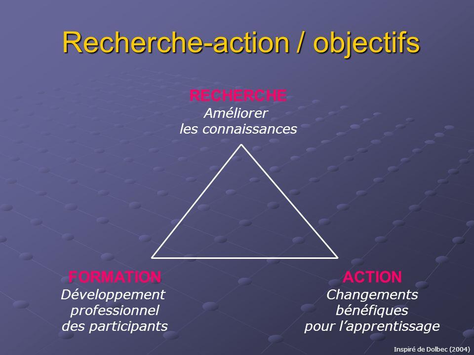 Recherche-action / objectifs Développer et synthétiser une diversité de modèles de DP qui permettront dinspirer subséquemment les pratiques des enseignant(e)s.