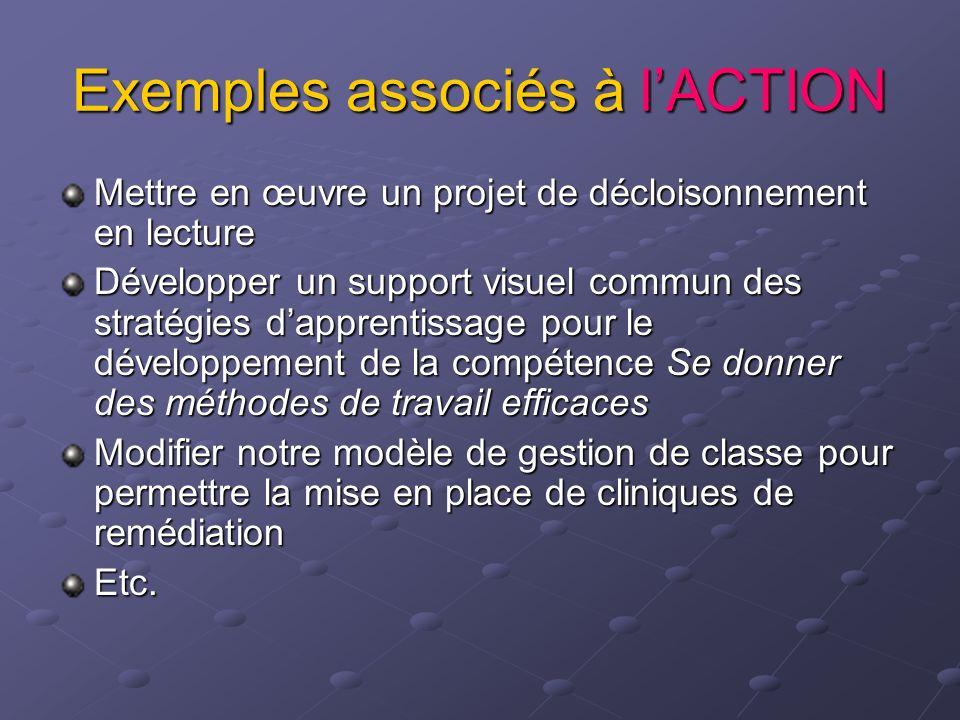 Recherche-action / objectifs RECHERCHE Améliorer les connaissances ACTION Changements bénéfiques pour lapprentissage FORMATION Développement professionnel des participants Inspiré de Dolbec (2004)