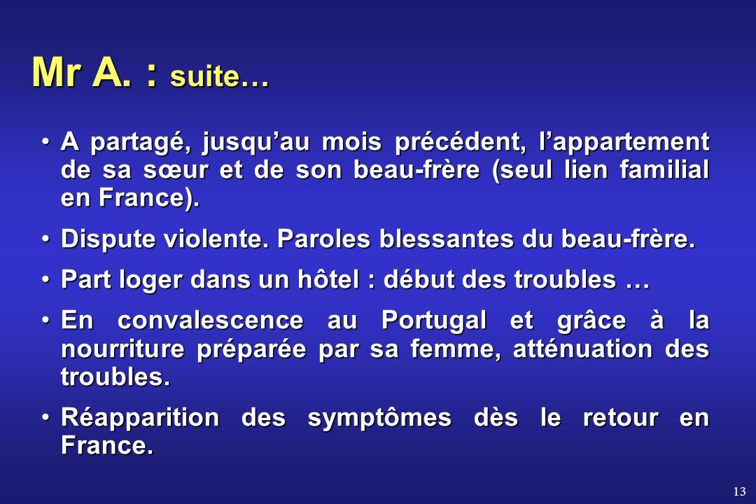 13 Mr A. : suite… A partagé, jusquau mois précédent, lappartement de sa sœur et de son beau-frère (seul lien familial en France).A partagé, jusquau mo