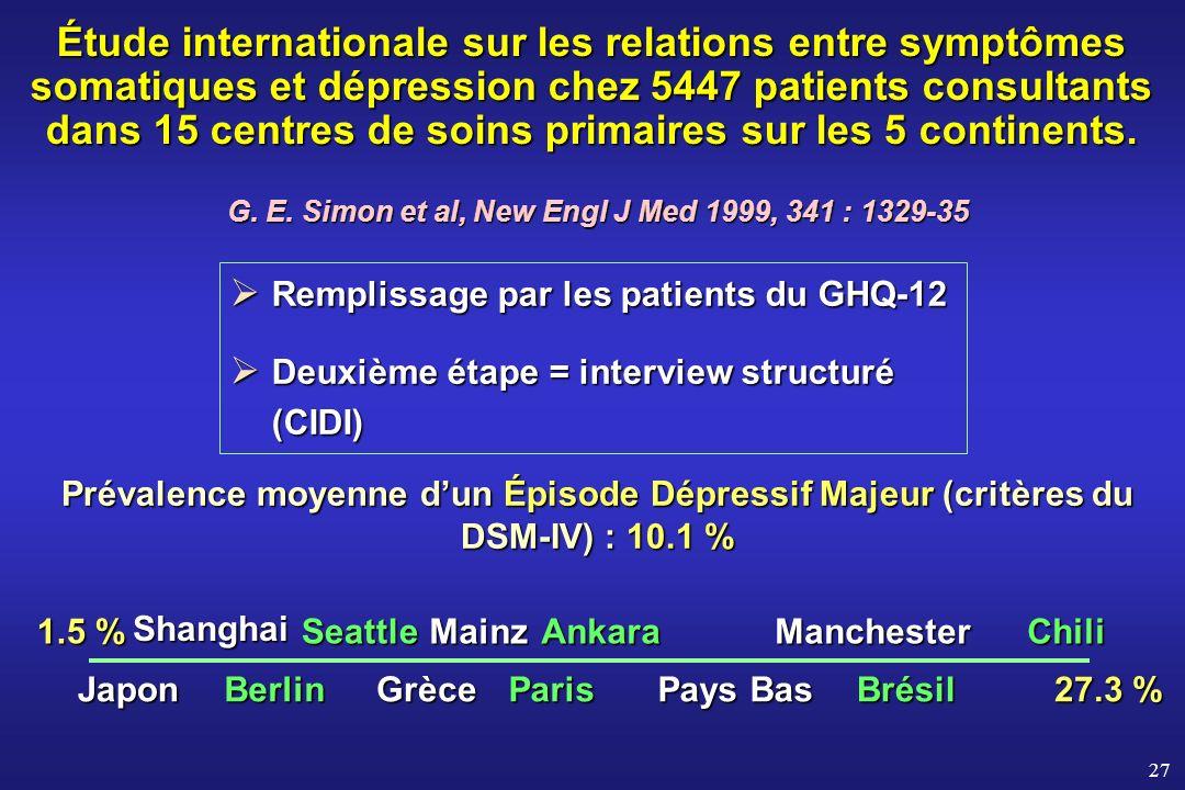 27 Remplissage par les patients du GHQ-12 Remplissage par les patients du GHQ-12 Deuxième étape = interview structuré (CIDI) Deuxième étape = intervie
