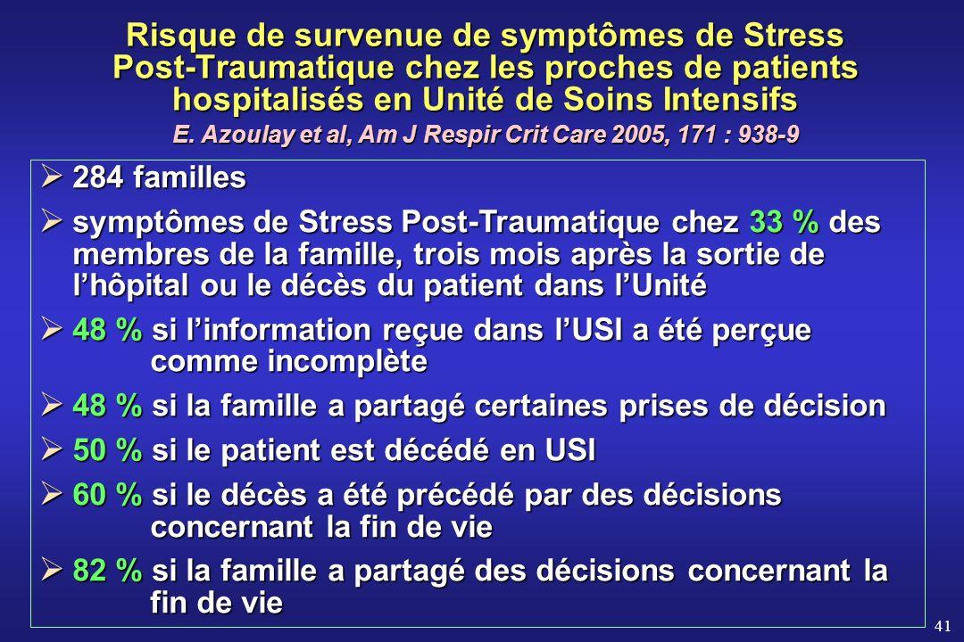 41 Risque de survenue de symptômes de Stress Post-Traumatique chez les proches de patients hospitalisés en Unité de Soins Intensifs 284 familles 284 f