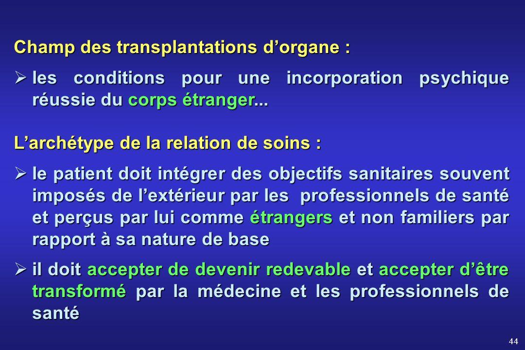 44 Champ des transplantations dorgane : les conditions pour une incorporation psychique réussie du corps étranger... les conditions pour une incorpora