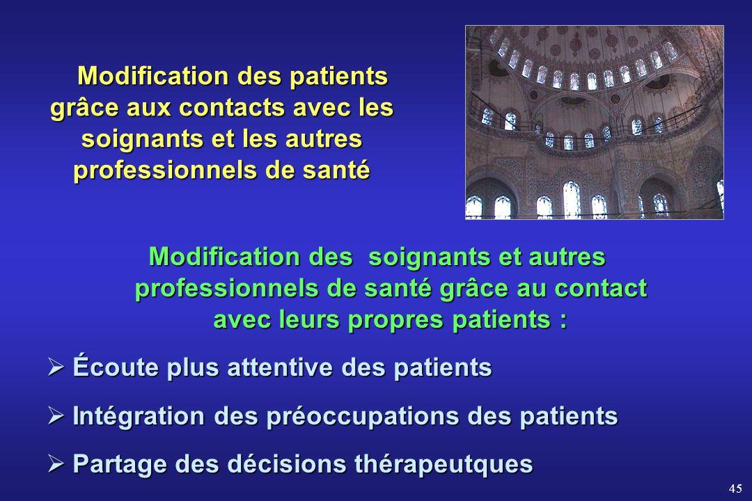 45 Modification des soignants et autres professionnels de santé grâce au contact avec leurs propres patients : Écoute plus attentive des patients Écou