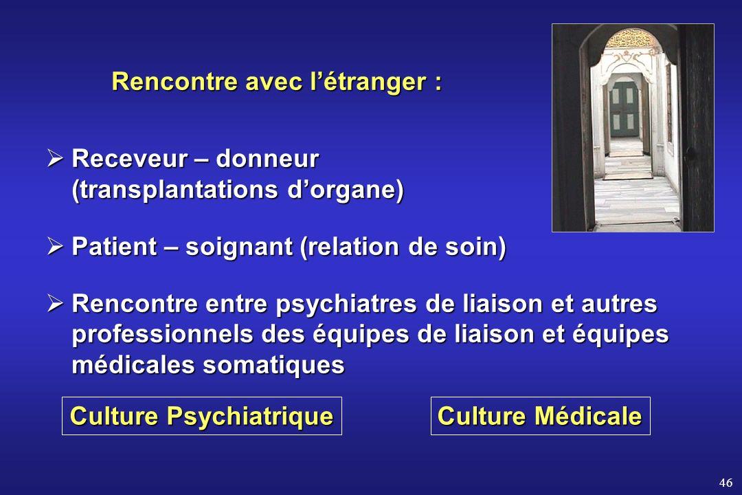 46 Rencontre avec létranger : Receveur – donneur (transplantations dorgane) Receveur – donneur (transplantations dorgane) Patient – soignant (relation
