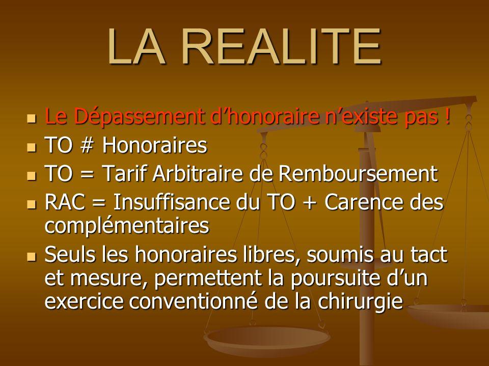 LA REALITE Le Dépassement dhonoraire nexiste pas ! Le Dépassement dhonoraire nexiste pas ! TO # Honoraires TO # Honoraires TO = Tarif Arbitraire de Re