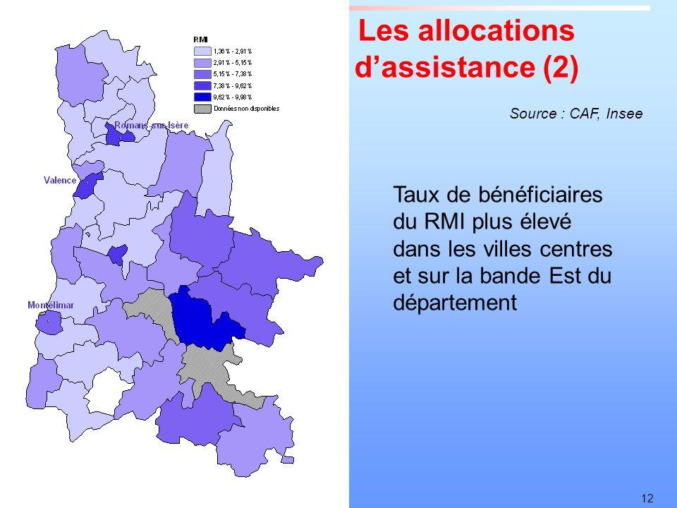 12 Les allocations dassistance (2) Taux de bénéficiaires du RMI plus élevé dans les villes centres et sur la bande Est du département Source : CAF, In