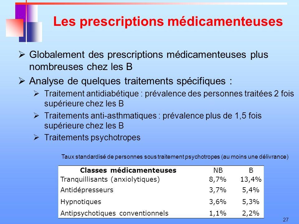27 Les prescriptions médicamenteuses Globalement des prescriptions médicamenteuses plus nombreuses chez les B Analyse de quelques traitements spécifiq