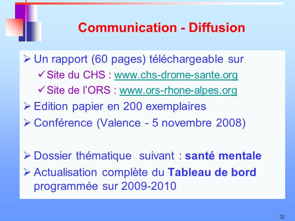 32 Communication - Diffusion Un rapport (60 pages) téléchargeable sur Site du CHS : www.chs-drome-sante.orgwww.chs-drome-sante.org Site de lORS : www.