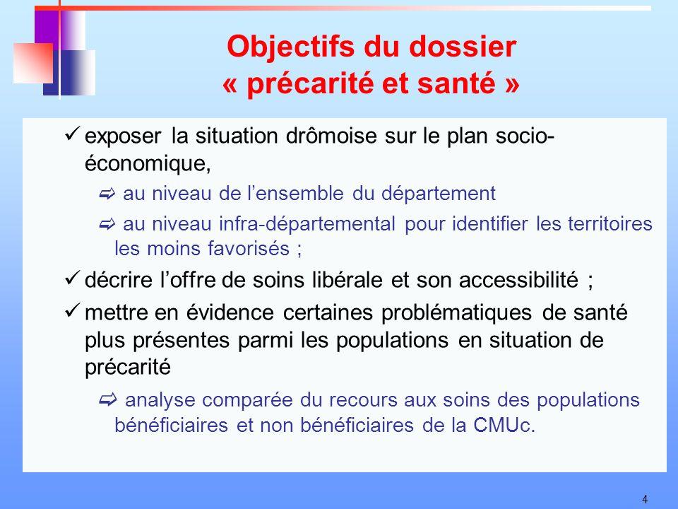 4 Objectifs du dossier « précarité et santé » exposer la situation drômoise sur le plan socio- économique, au niveau de lensemble du département au ni