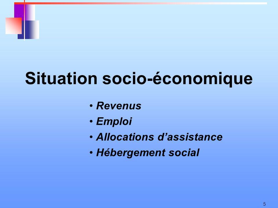 5 Situation socio-économique Revenus Emploi Allocations dassistance Hébergement social