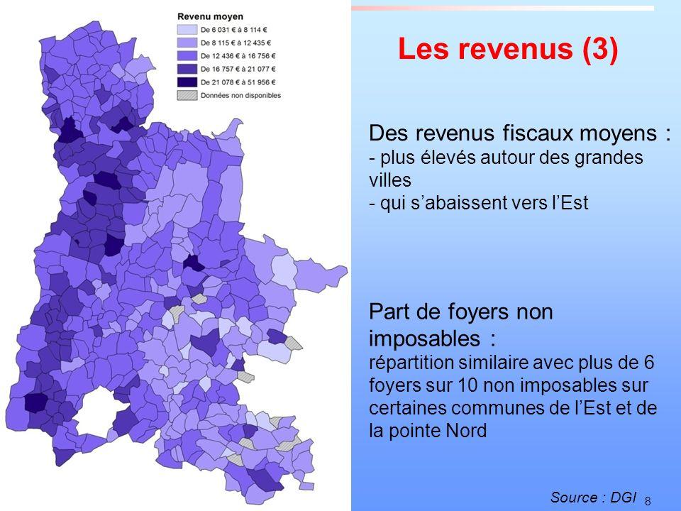 8 Les revenus (3) Source : DGI Des revenus fiscaux moyens : - plus élevés autour des grandes villes - qui sabaissent vers lEst Part de foyers non impo