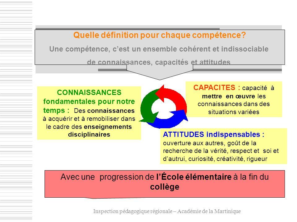Inspection pédagogique régionale – Académie de la Martinique Quelle définition pour chaque compétence? Une compétence, cest un ensemble cohérent et in