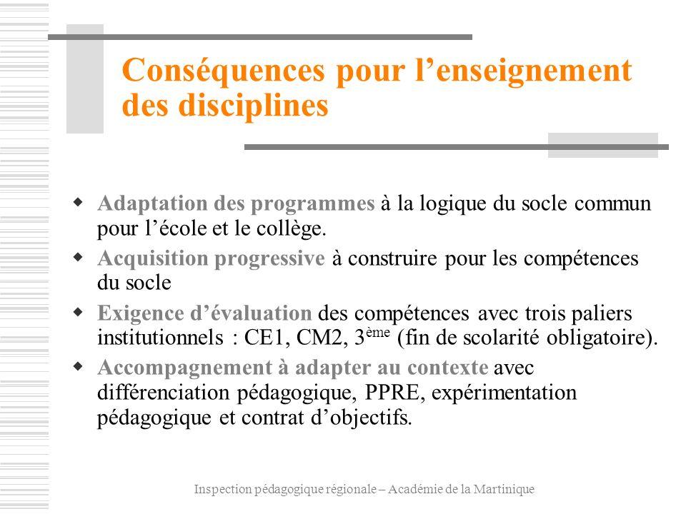 Inspection pédagogique régionale – Académie de la Martinique Conséquences pour lenseignement des disciplines Adaptation des programmes à la logique du