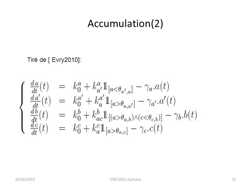 Accumulation(2) 16/05/201111SFBT2011-Autrans Tiré de [ Evry2010]: