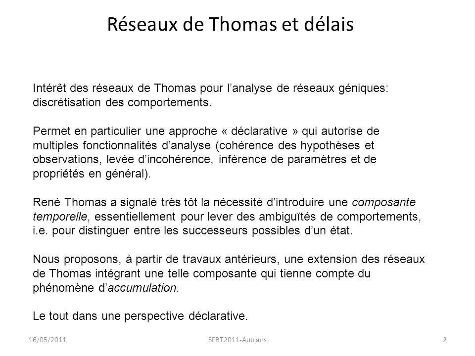 Références et collaborations 16/05/2011SFBT2011-Autrans3 Travaux antérieurs: [CSBio2010 ] J.-P.