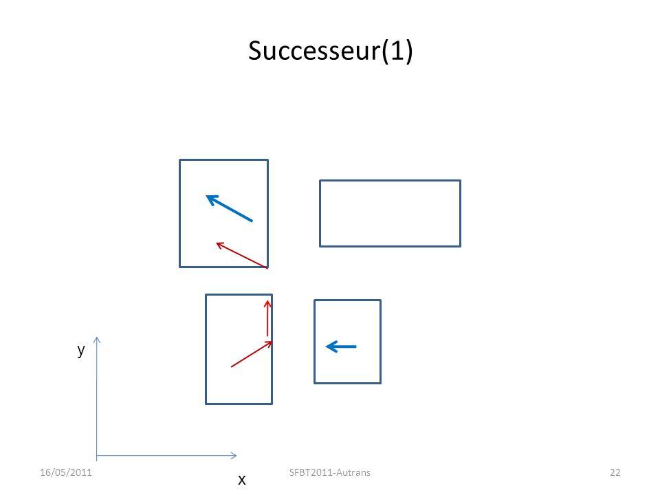 Successeur(1) y x 16/05/201122SFBT2011-Autrans