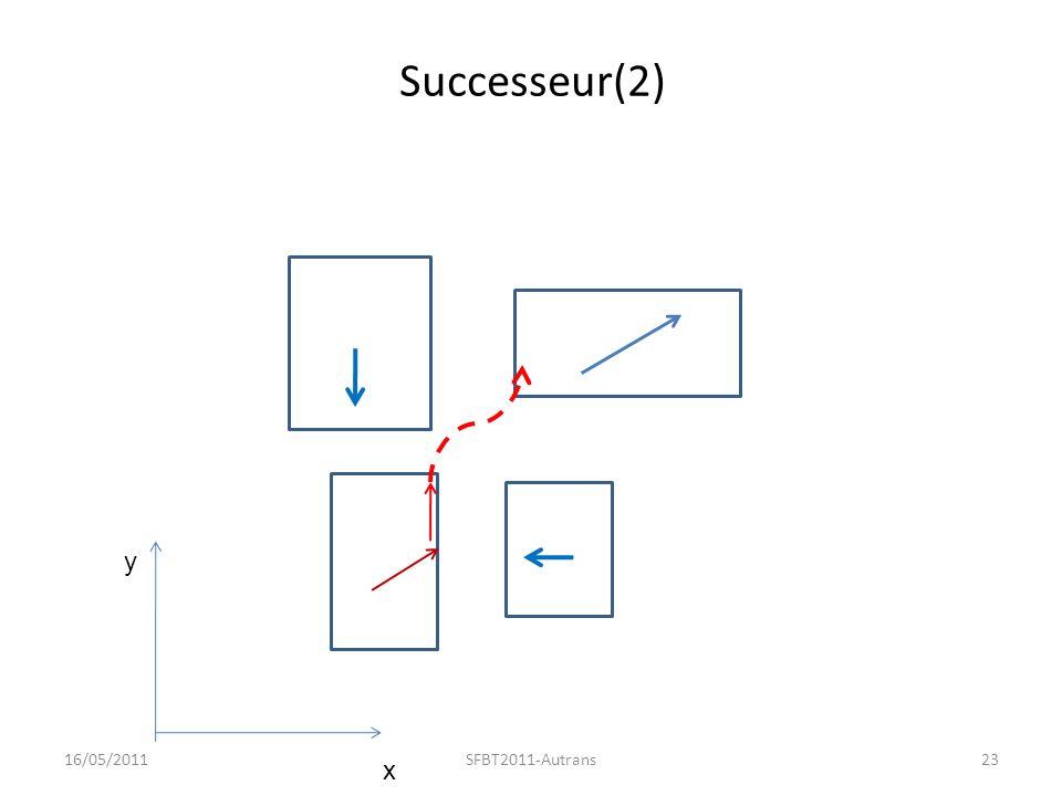 Successeur(2) y x 16/05/201123SFBT2011-Autrans