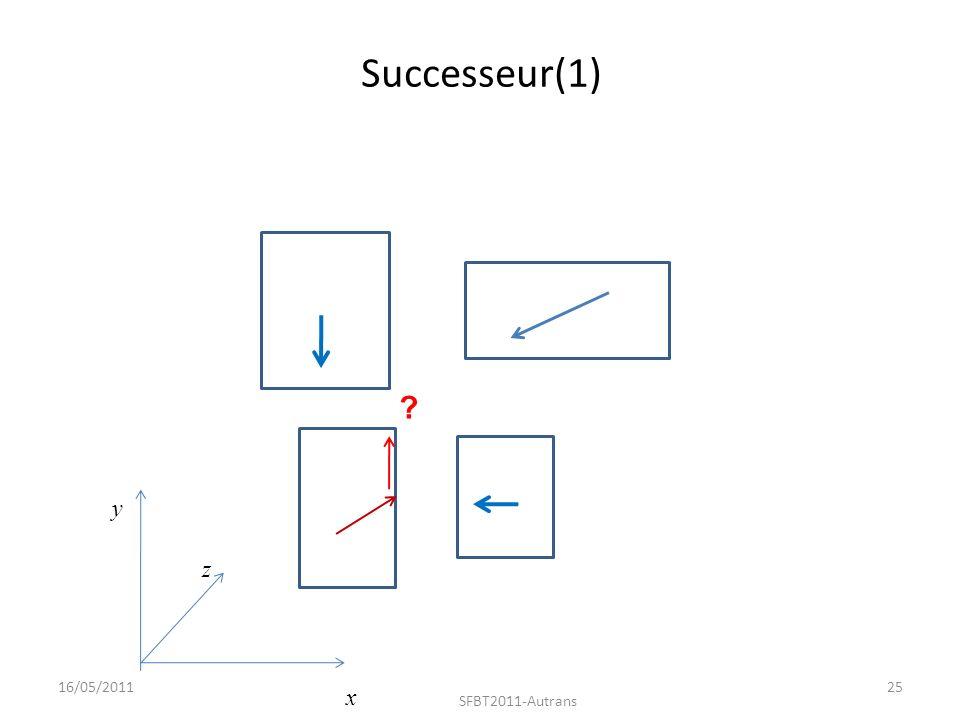 Successeur(1) y x 16/05/201125 SFBT2011-Autrans z