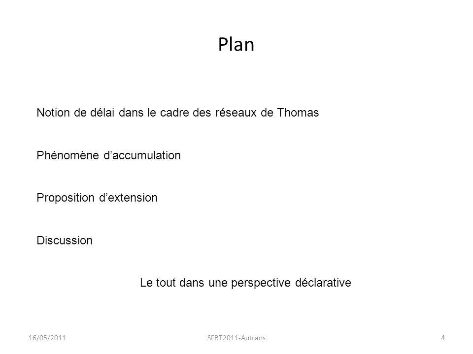 Plan 16/05/2011SFBT2011-Autrans4 Notion de délai dans le cadre des réseaux de Thomas Phénomène daccumulation Proposition dextension Discussion Le tout dans une perspective déclarative