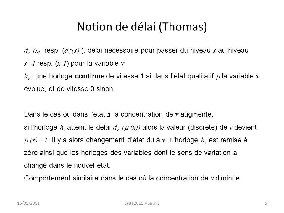 Notion de délai (Thomas) (1) From [ Evry2010]: 16/05/20116SFBT2011-Autrans