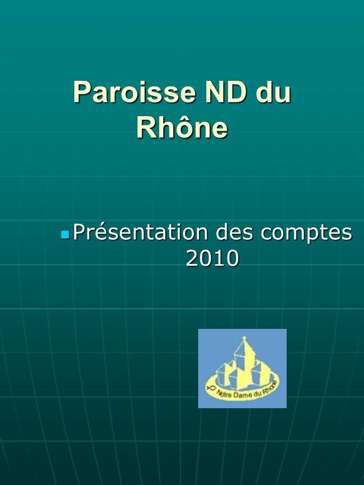 Paroisse ND du Rhône Présentation des comptes 2010 Présentation des comptes 2010