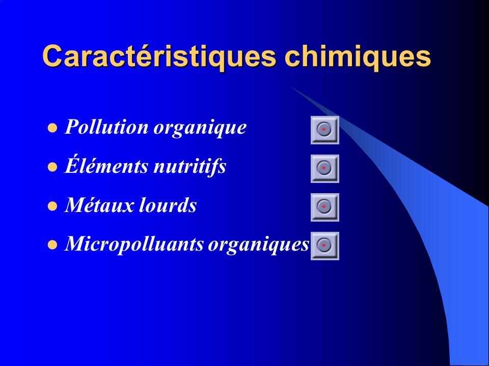 Caractéristiques chimiques Pollution organique Éléments nutritifs Métaux lourds Micropolluants organiques