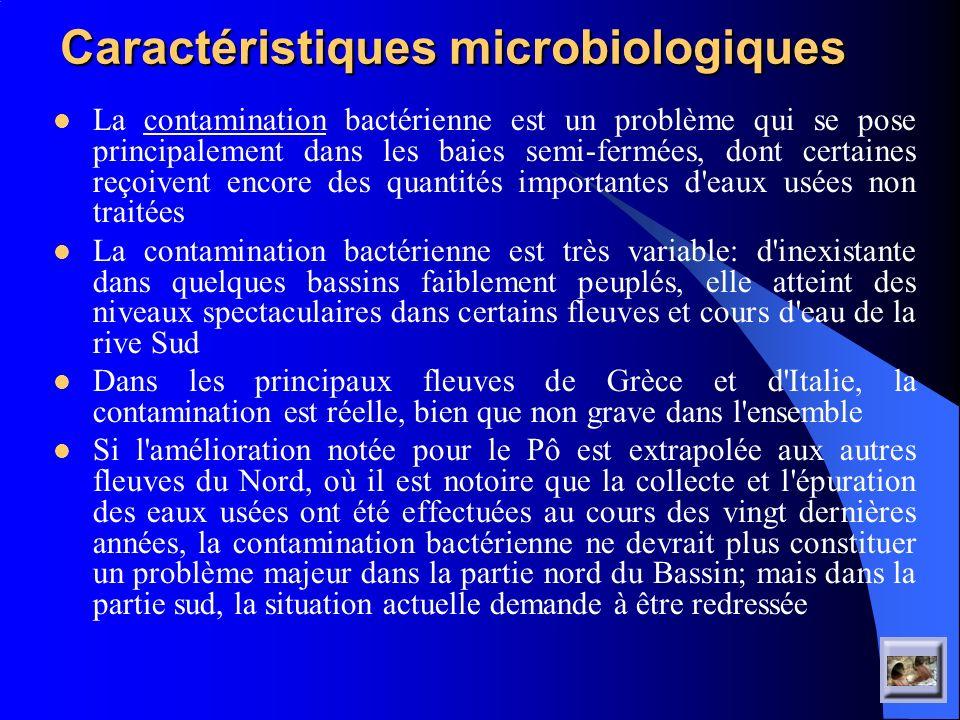 Caractéristiques microbiologiques La contamination bactérienne est un problème qui se pose principalement dans les baies semi-fermées, dont certaines