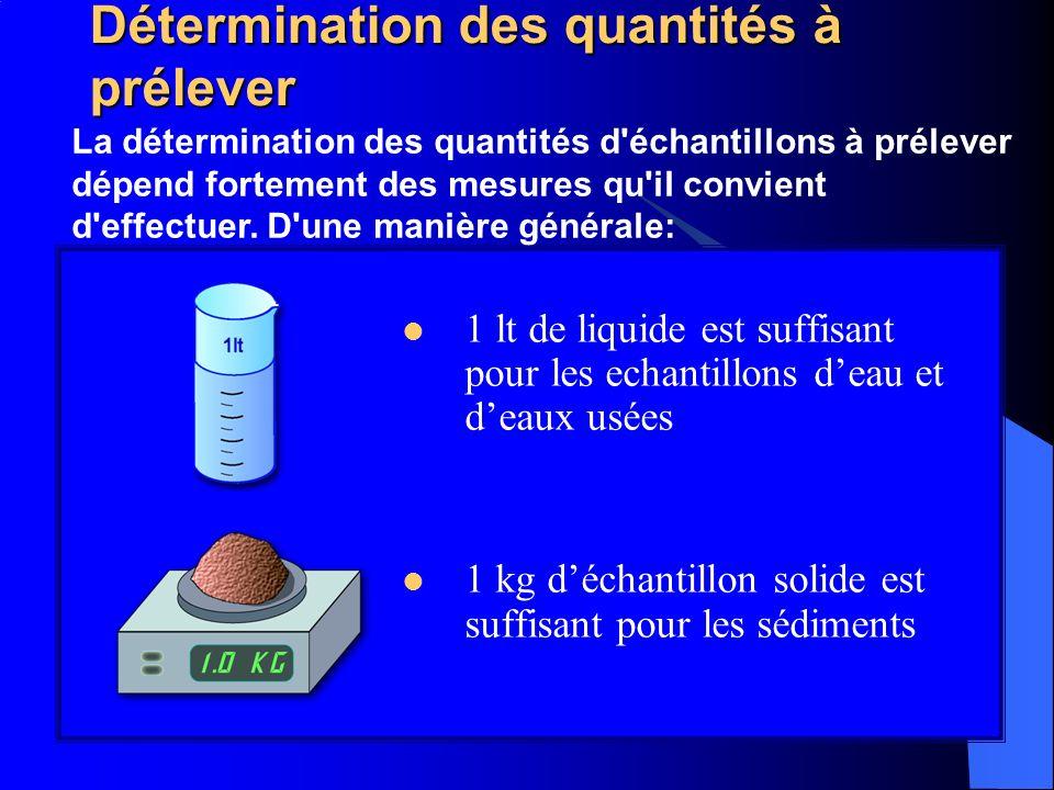 Détermination des quantités à prélever 1 lt de liquide est suffisant pour les echantillons deau et deaux usées 1 kg déchantillon solide est suffisant