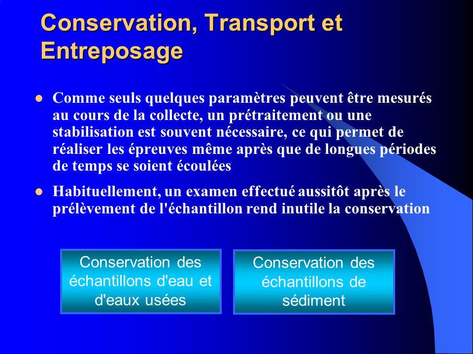 Conservation, Transport et Entreposage Comme seuls quelques paramètres peuvent être mesurés au cours de la collecte, un prétraitement ou une stabilisa
