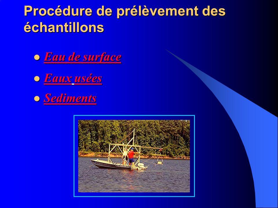 Procédure de prélèvement des échantillons Eau de surface Eau de surface Eaux usées Eaux usées Sediments Sediments Sediments