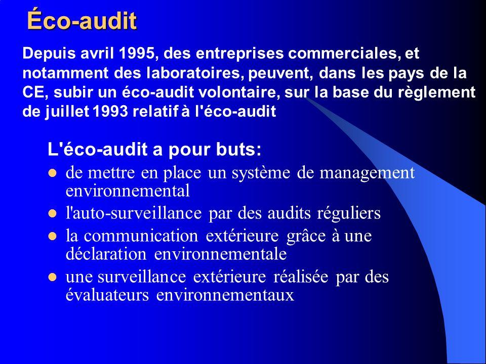 Éco-audit L'éco-audit a pour buts: de mettre en place un système de management environnemental l'auto-surveillance par des audits réguliers la communi