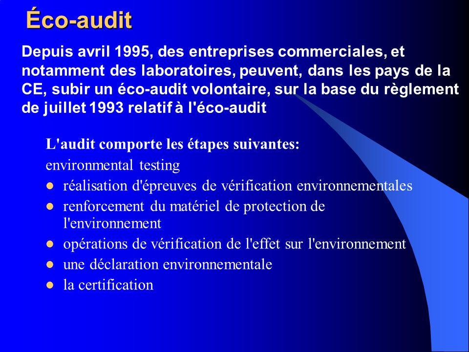 Éco-audit L'audit comporte les étapes suivantes: environmental testing réalisation d'épreuves de vérification environnementales renforcement du matéri