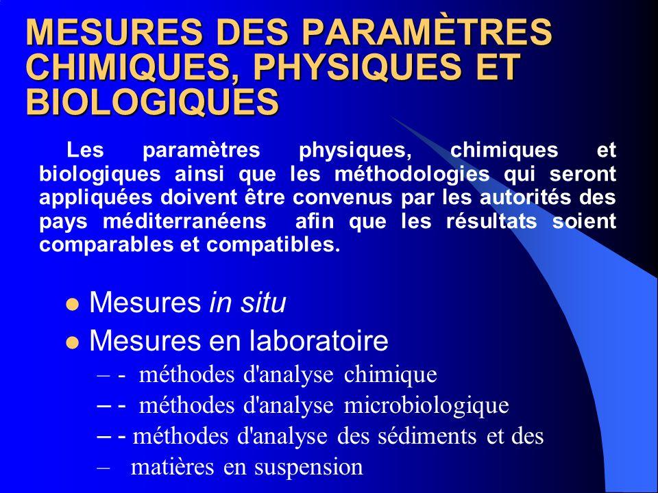 MESURES DES PARAMÈTRES CHIMIQUES, PHYSIQUES ET BIOLOGIQUES Les paramètres physiques, chimiques et biologiques ainsi que les méthodologies qui seront a