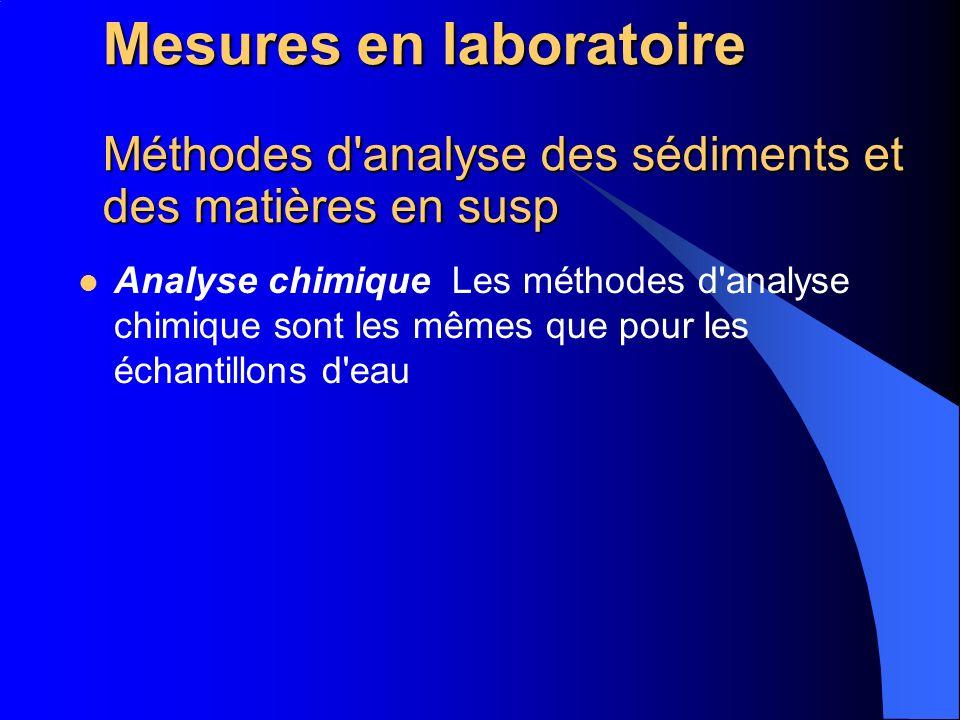 Mesures en laboratoire Méthodes d'analyse des sédiments et des matières en susp Analyse chimique Les méthodes d'analyse chimique sont les mêmes que po