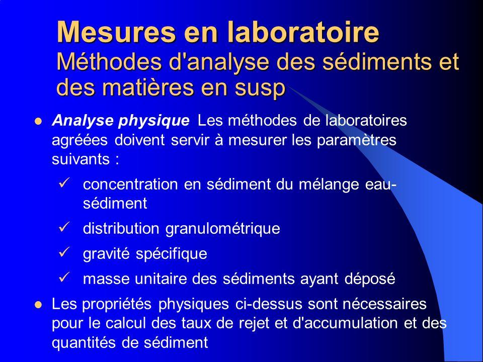 Mesures en laboratoire Méthodes d'analyse des sédiments et des matières en susp Analyse physique Les méthodes de laboratoires agréées doivent servir à