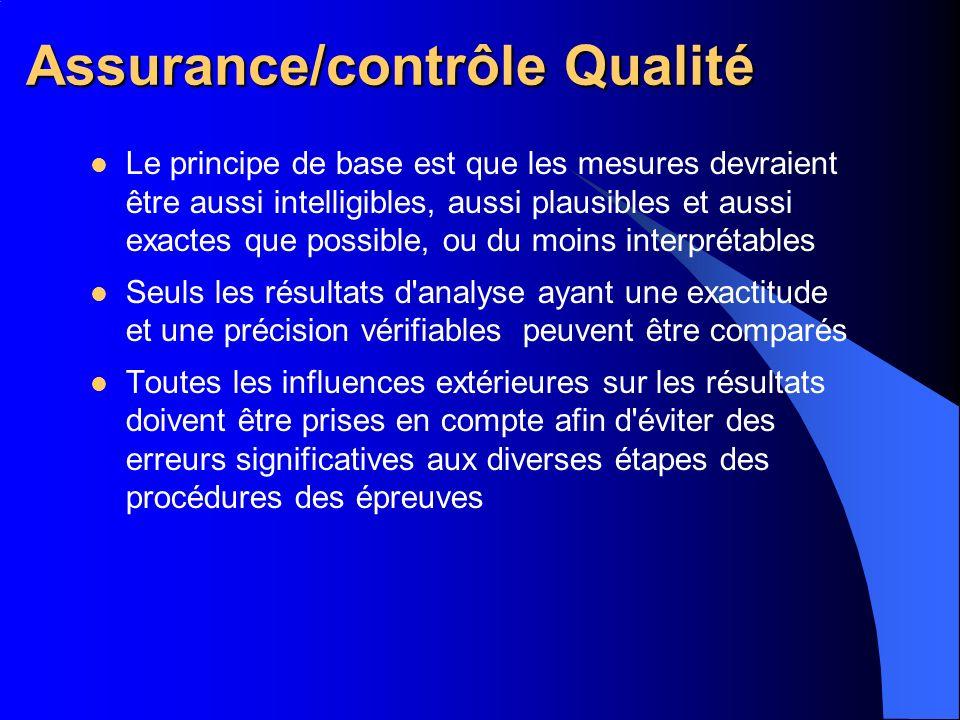 Assurance/contrôle Qualité Le principe de base est que les mesures devraient être aussi intelligibles, aussi plausibles et aussi exactes que possible,