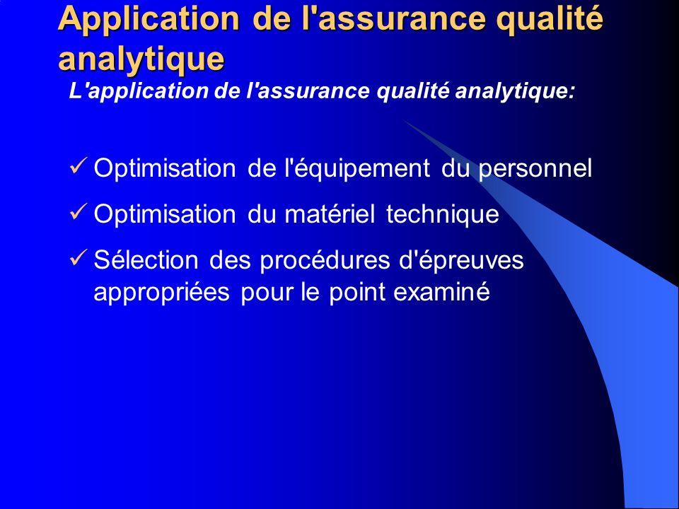 Application de l'assurance qualité analytique Optimisation de l'équipement du personnel Optimisation du matériel technique Sélection des procédures d'