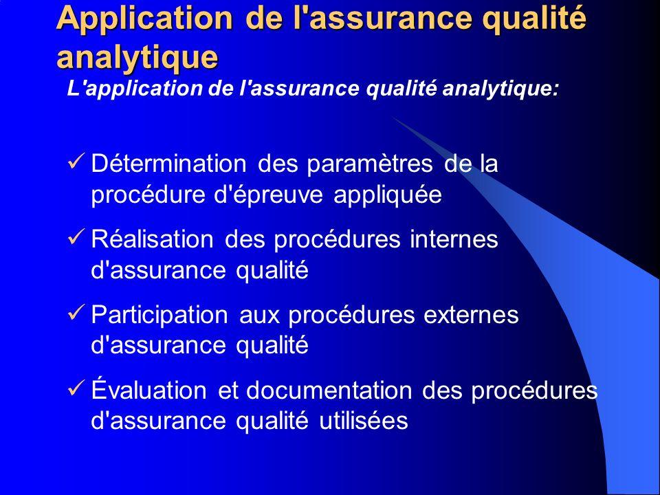 Application de l'assurance qualité analytique Détermination des paramètres de la procédure d'épreuve appliquée Réalisation des procédures internes d'a
