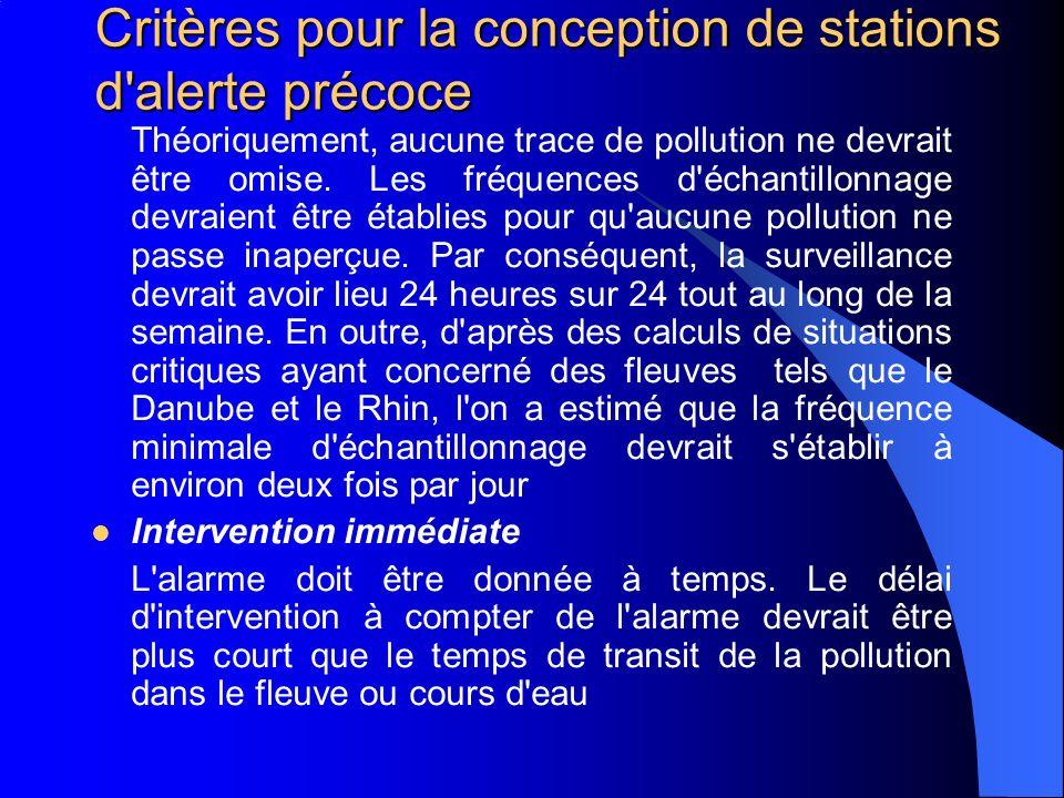 Critères pour la conception de stations d'alerte précoce Théoriquement, aucune trace de pollution ne devrait être omise. Les fréquences d'échantillonn