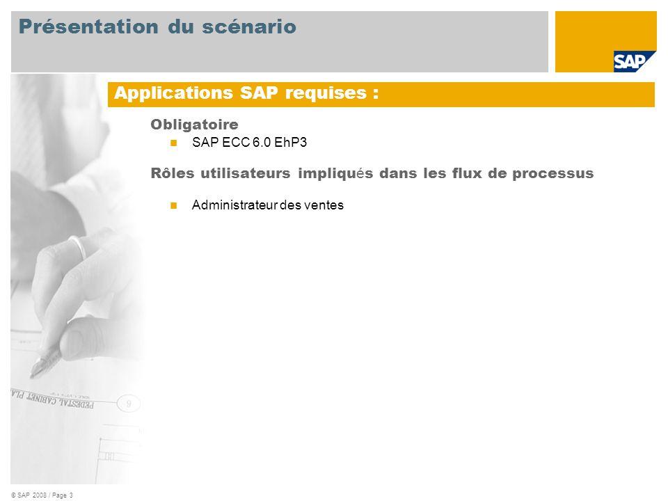 © SAP 2008 / Page 3 Obligatoire SAP ECC 6.0 EhP3 Rôles utilisateurs impliqu é s dans les flux de processus Administrateur des ventes Applications SAP