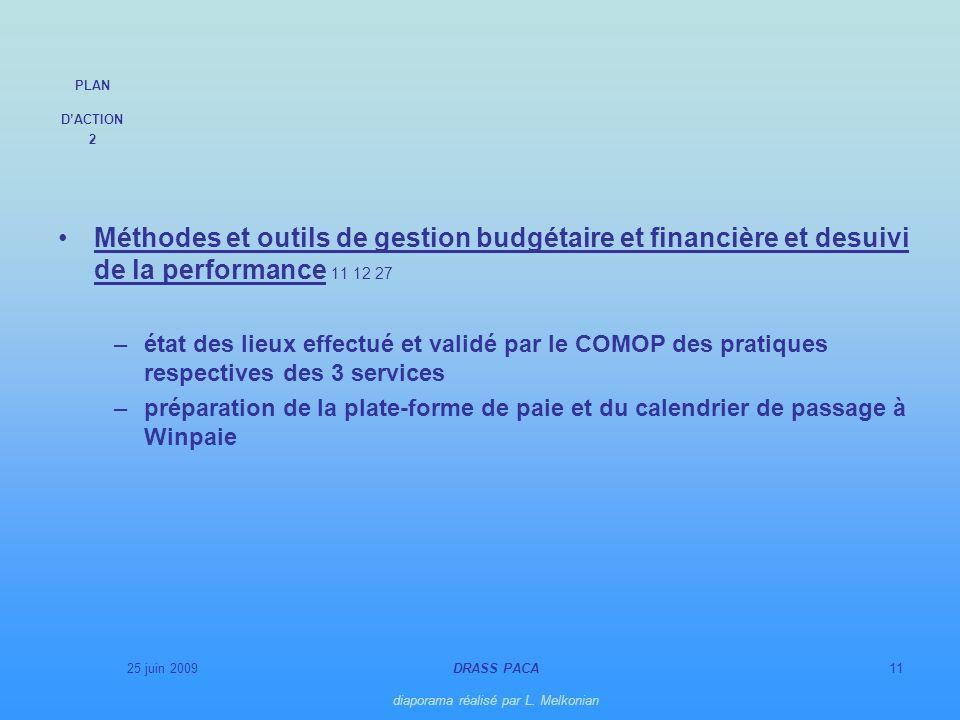 25 juin 2009DRASS PACA diaporama réalisé par L. Melkonian 11 PLAN DACTION 2 Méthodes et outils de gestion budgétaire et financière et desuivi de la pe