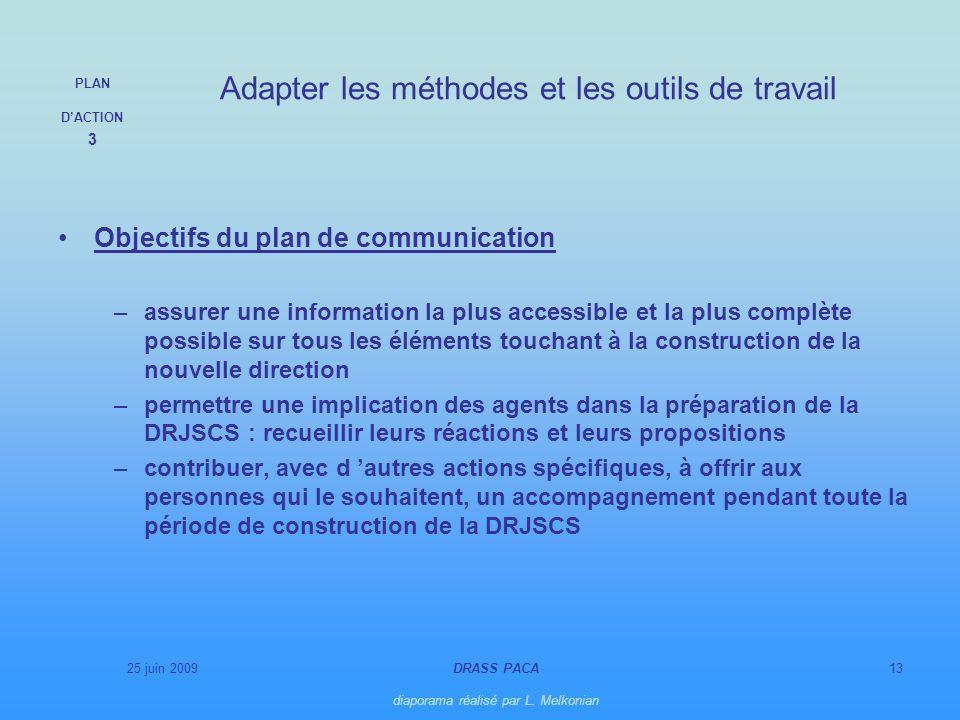25 juin 2009DRASS PACA diaporama réalisé par L. Melkonian 13 Objectifs du plan de communication –assurer une information la plus accessible et la plus